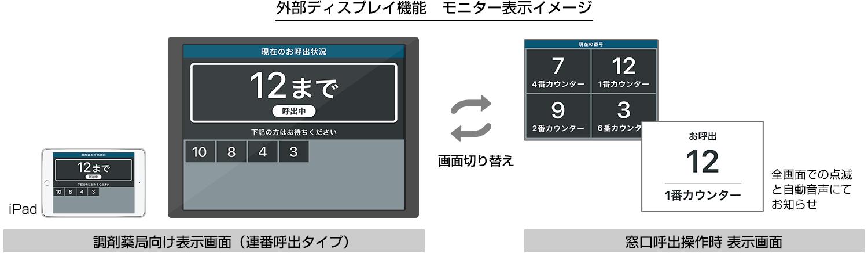 Airウェイト 外部ディスプレイ機能 モニタ表示イメージ